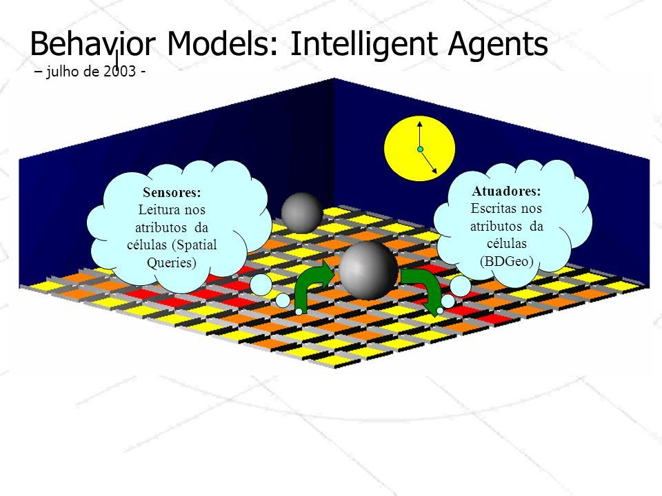 Behavior Models: Intelligent Agents – julho de 2003 -
