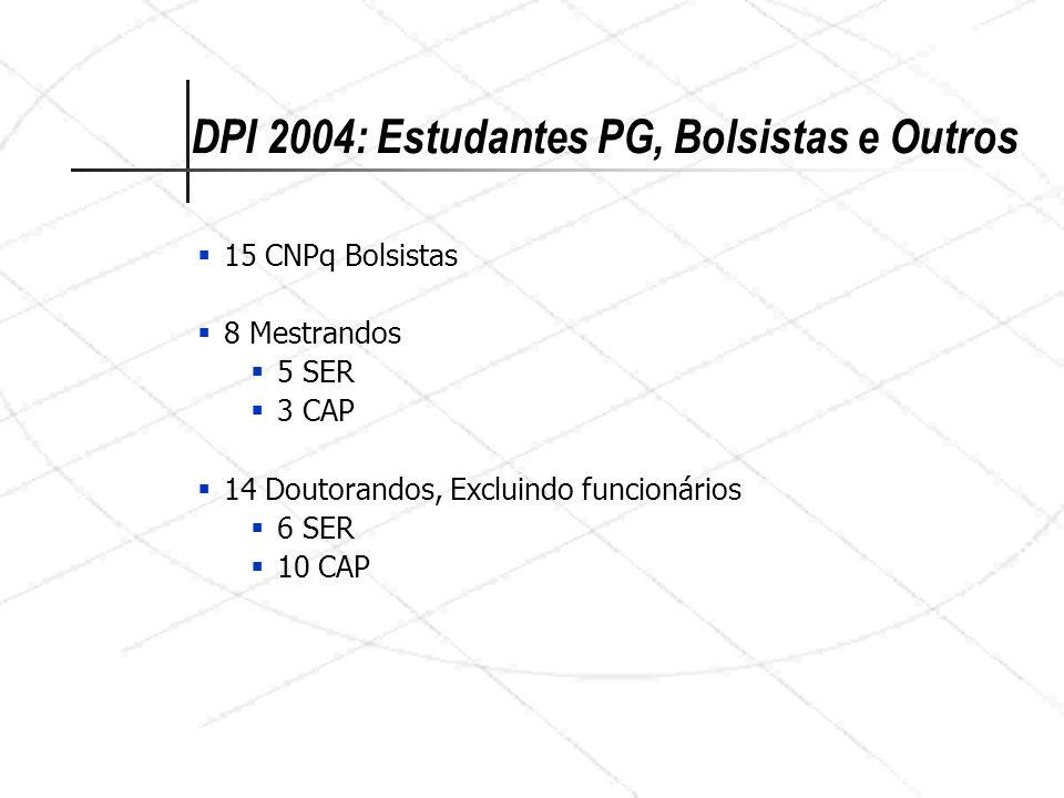 DPI 2004: Estudantes PG, Bolsistas e Outros