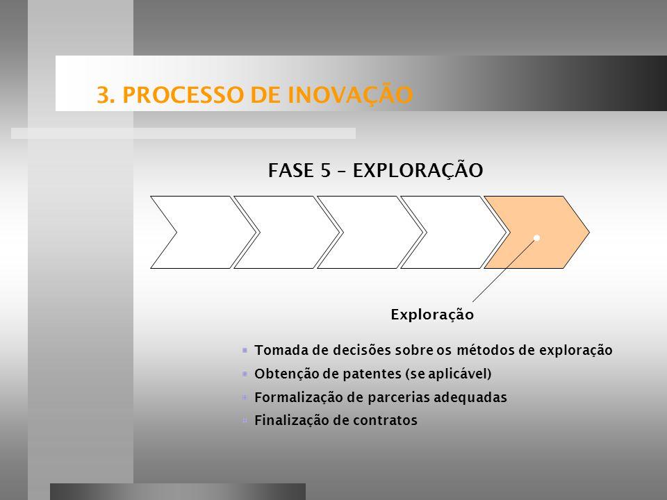 3. PROCESSO DE INOVAÇÃO FASE 5 – EXPLORAÇÃO Exploração
