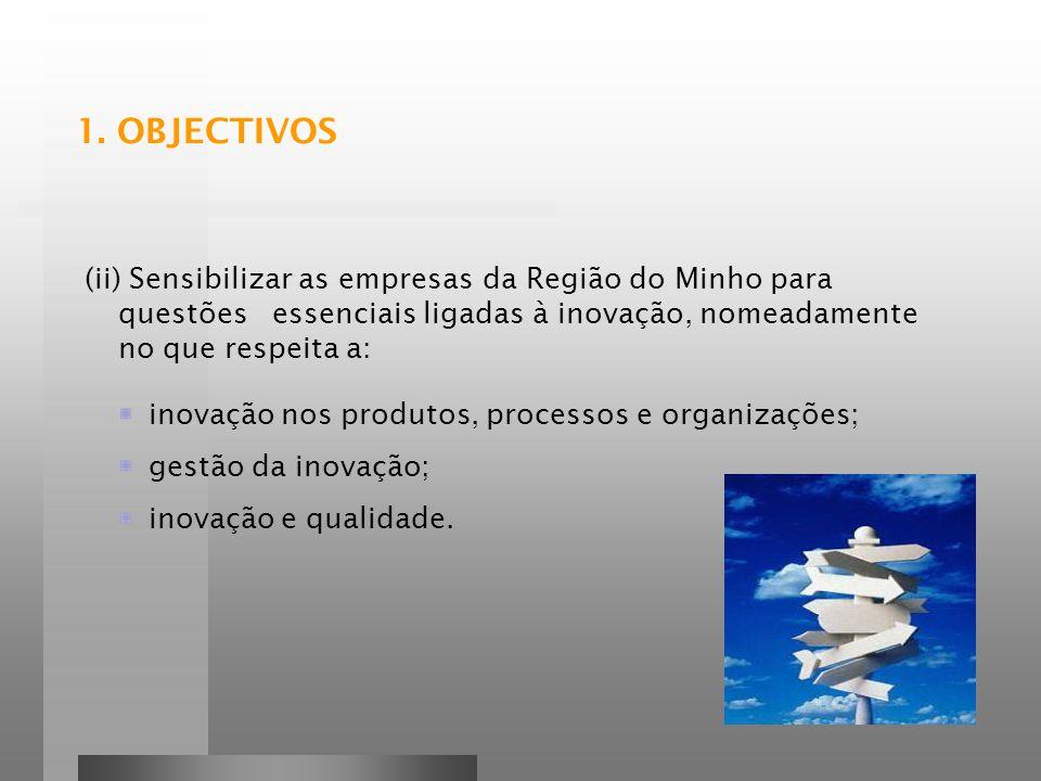 1. OBJECTIVOS (ii) Sensibilizar as empresas da Região do Minho para questões essenciais ligadas à inovação, nomeadamente no que respeita a: