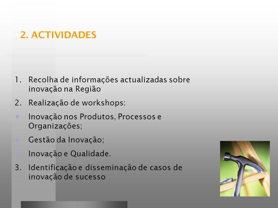 2. ACTIVIDADES Recolha de informações actualizadas sobre inovação na Região. Realização de workshops:
