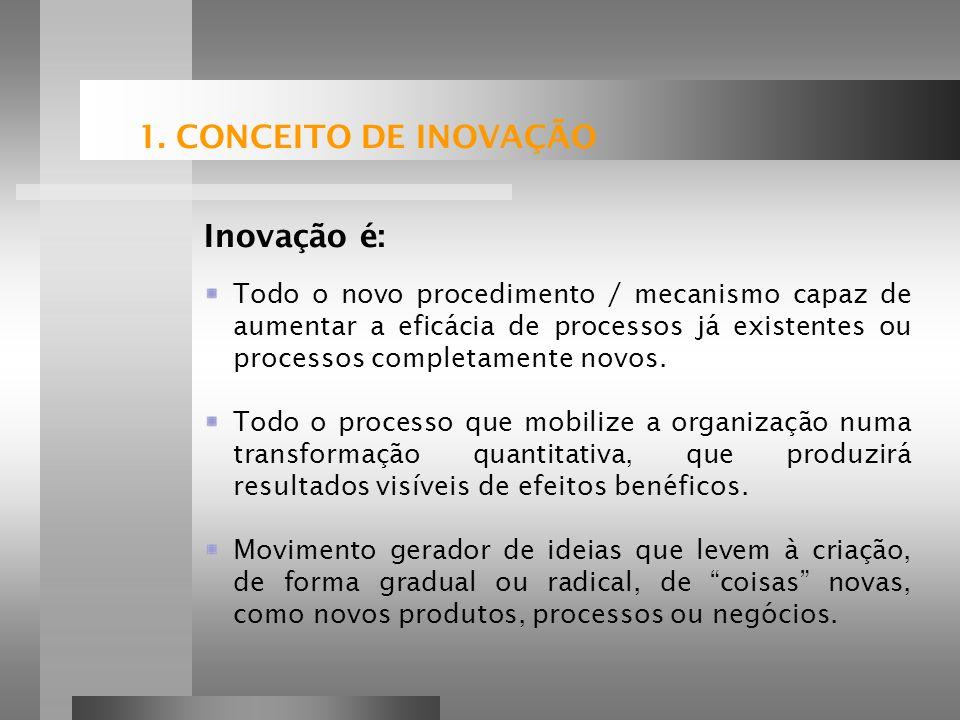 1. CONCEITO DE INOVAÇÃO Inovação é:
