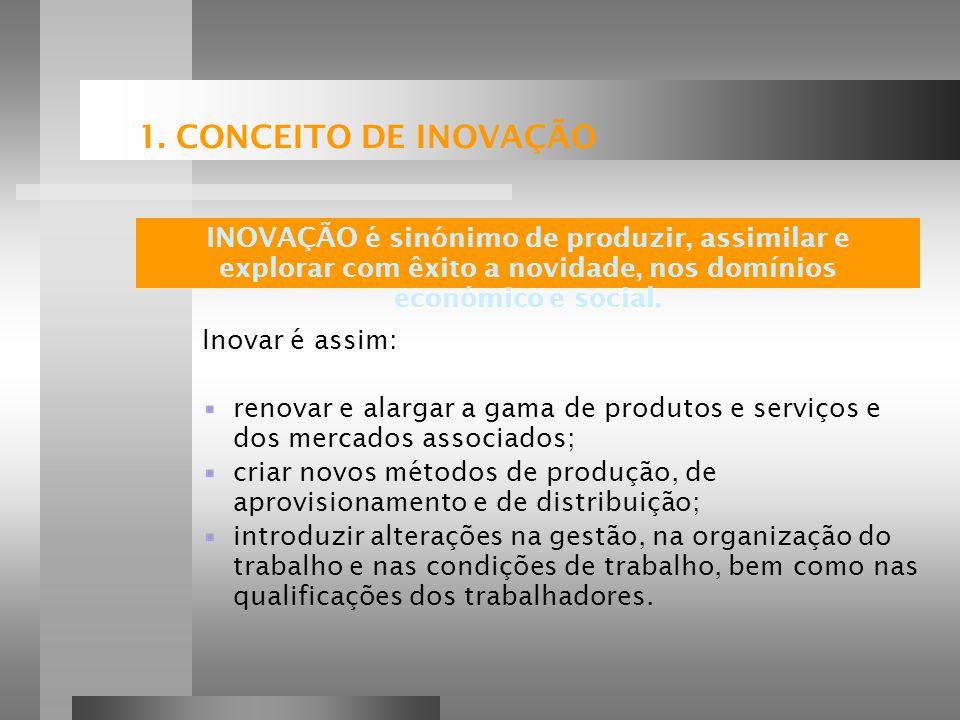 1. CONCEITO DE INOVAÇÃO INOVAÇÃO é sinónimo de produzir, assimilar e explorar com êxito a novidade, nos domínios económico e social.
