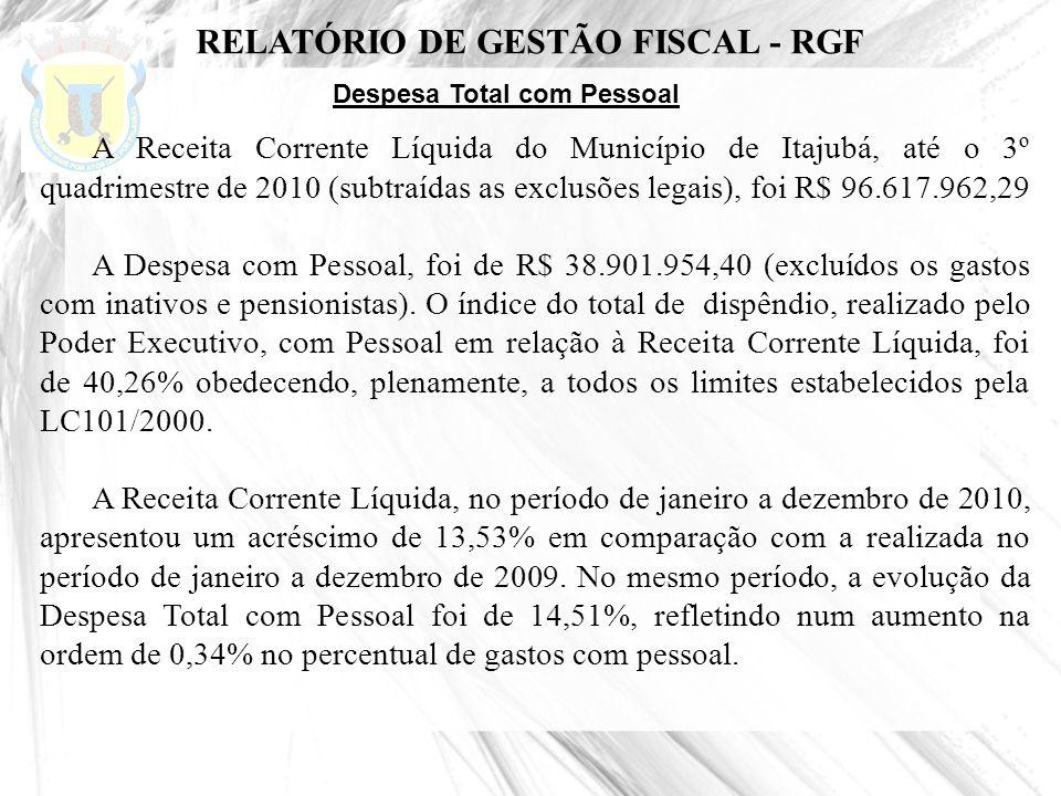 RELATÓRIO DE GESTÃO FISCAL - RGF