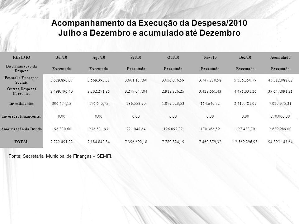 Acompanhamento da Execução da Despesa/2010 Julho a Dezembro e acumulado até Dezembro