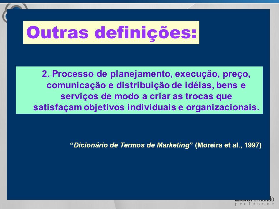 Outras definições: 2. Processo de planejamento, execução, preço,