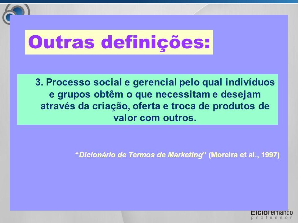 3. Processo social e gerencial pelo qual indivíduos