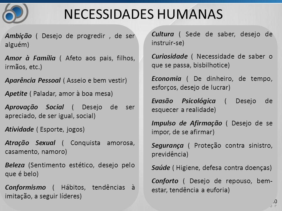 NECESSIDADES HUMANAS Cultura ( Sede de saber, desejo de instruir-se)