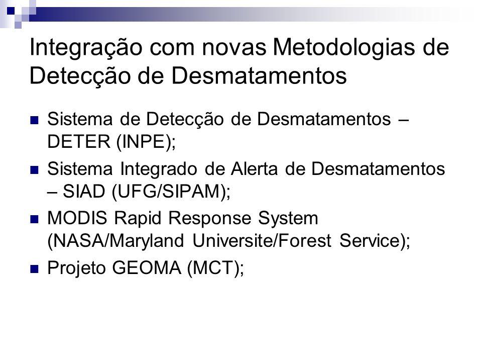 Integração com novas Metodologias de Detecção de Desmatamentos