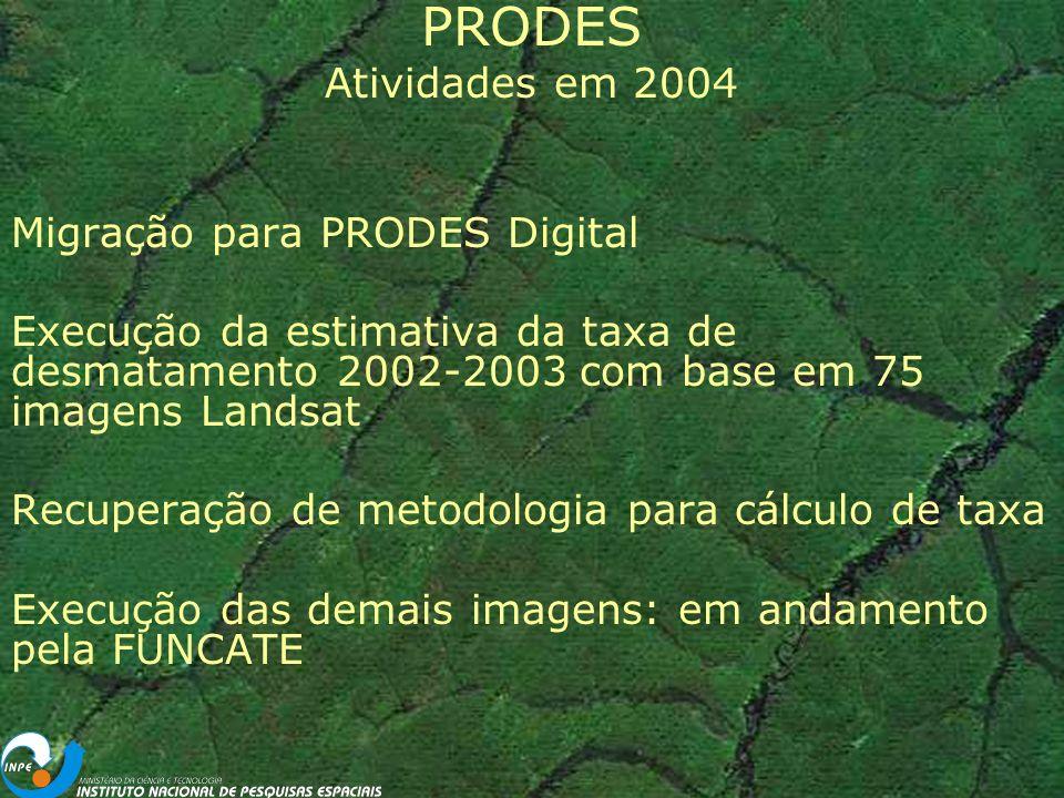 PRODES Atividades em 2004 Migração para PRODES Digital