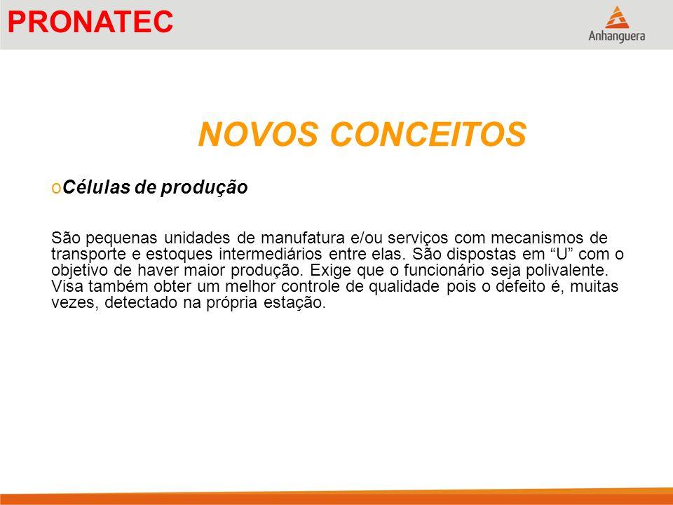 NOVOS CONCEITOS PRONATEC Células de produção
