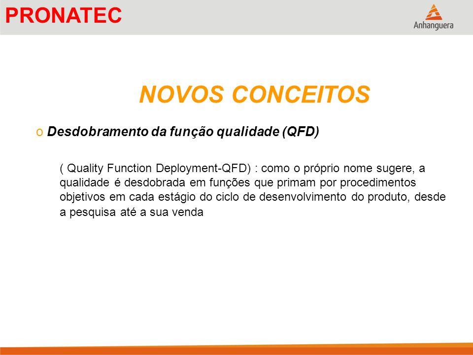 NOVOS CONCEITOS PRONATEC Desdobramento da função qualidade (QFD)