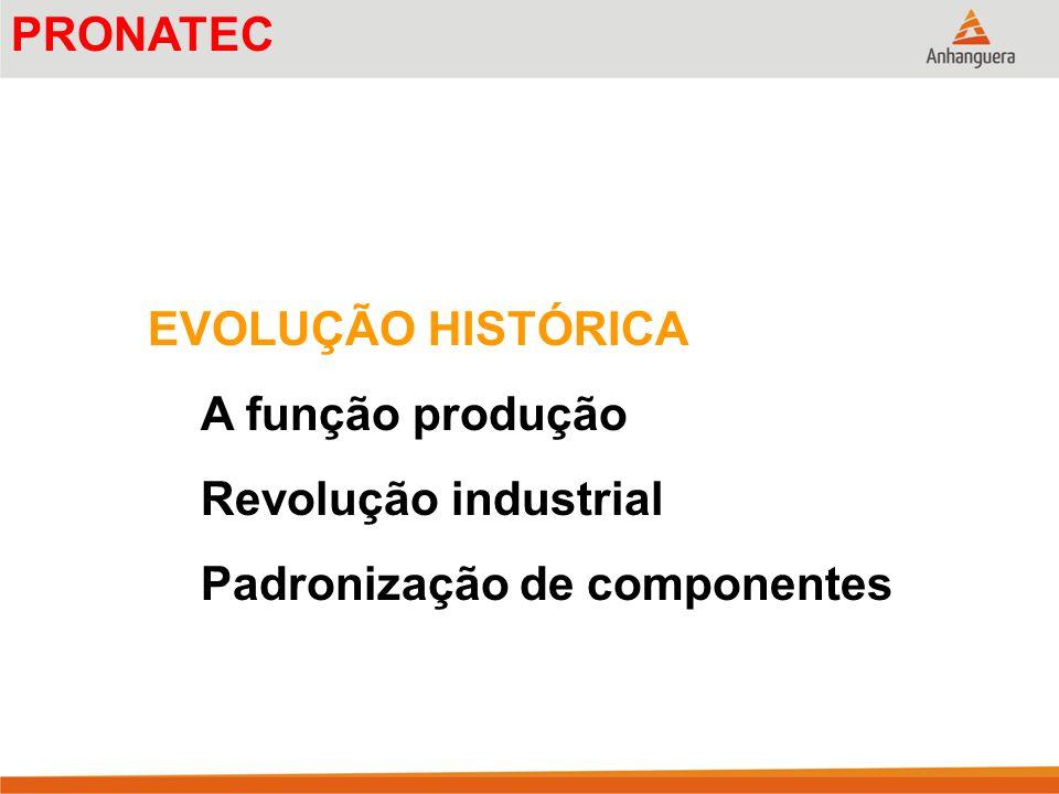 PRONATEC EVOLUÇÃO HISTÓRICA A função produção Revolução industrial Padronização de componentes