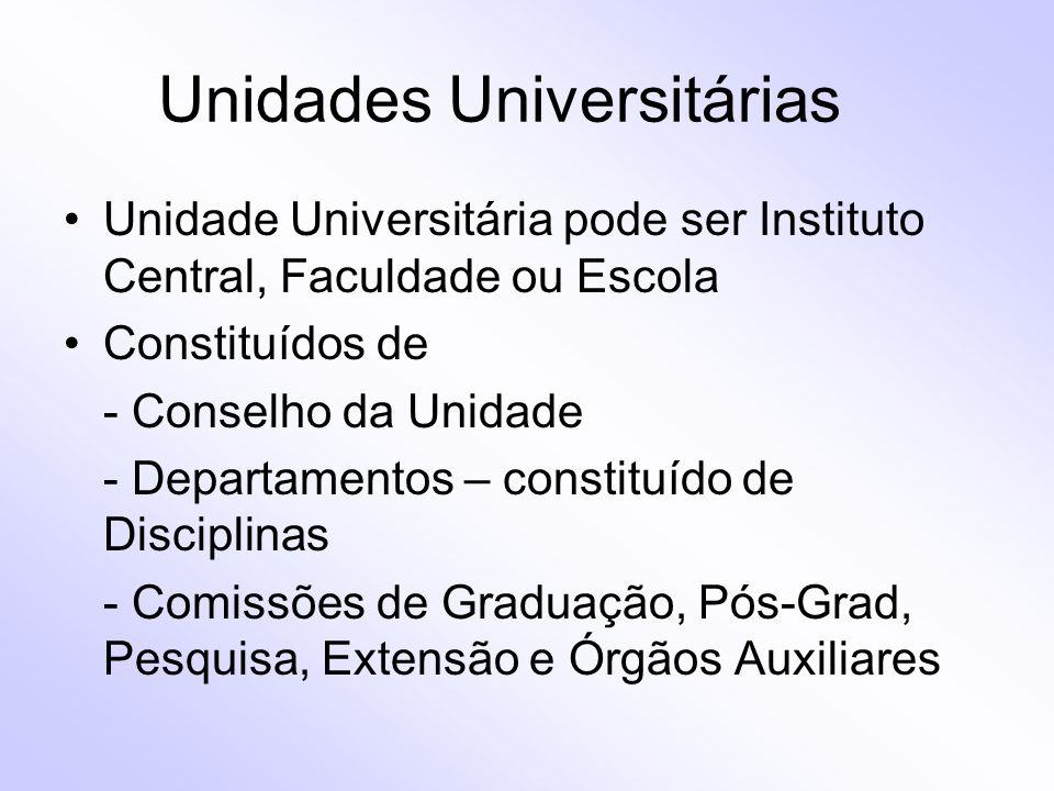 Unidades Universitárias