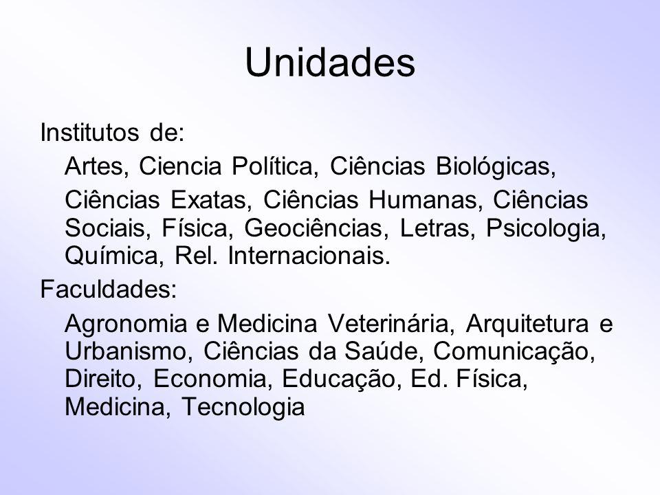 Unidades Institutos de: Artes, Ciencia Política, Ciências Biológicas,