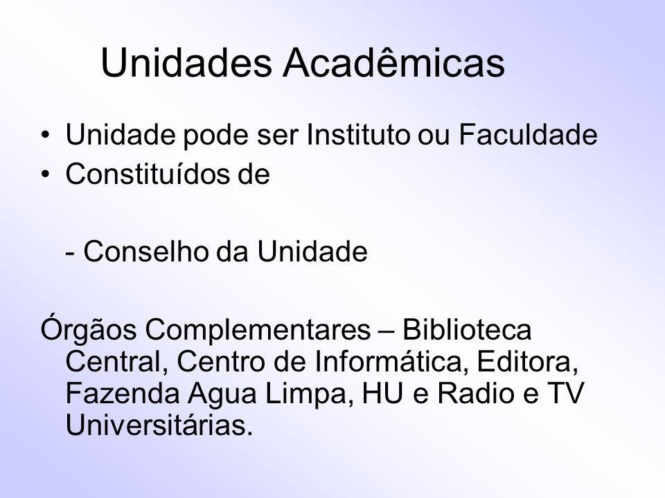 Unidades Acadêmicas Unidade pode ser Instituto ou Faculdade