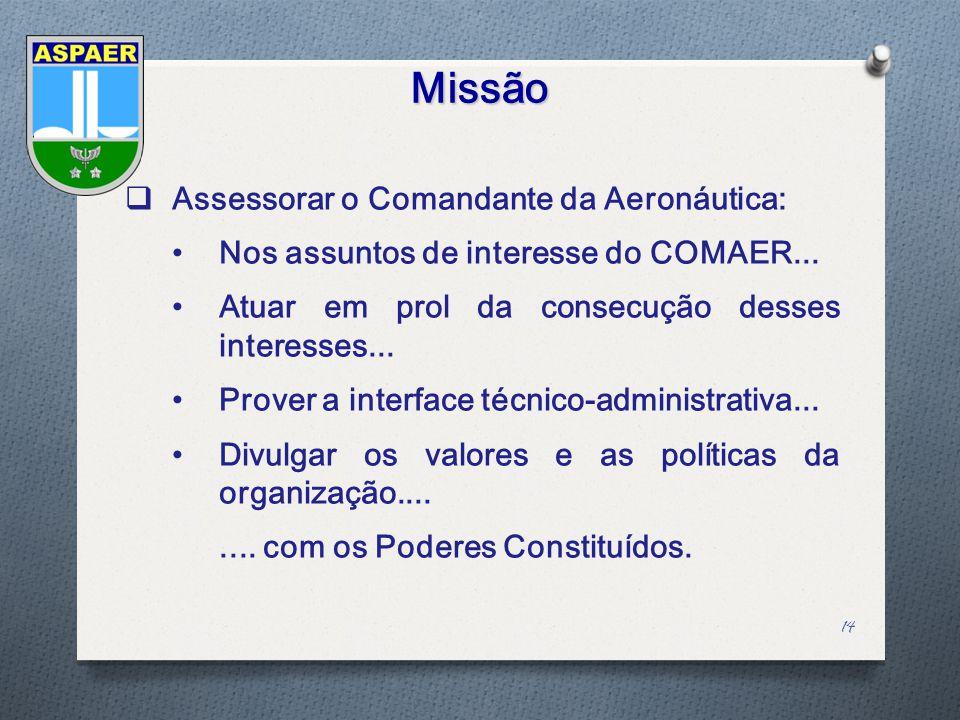 Missão Assessorar o Comandante da Aeronáutica: