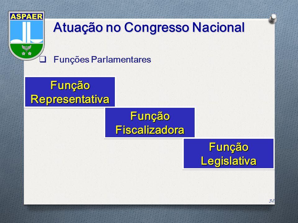 Atuação no Congresso Nacional Função Representativa