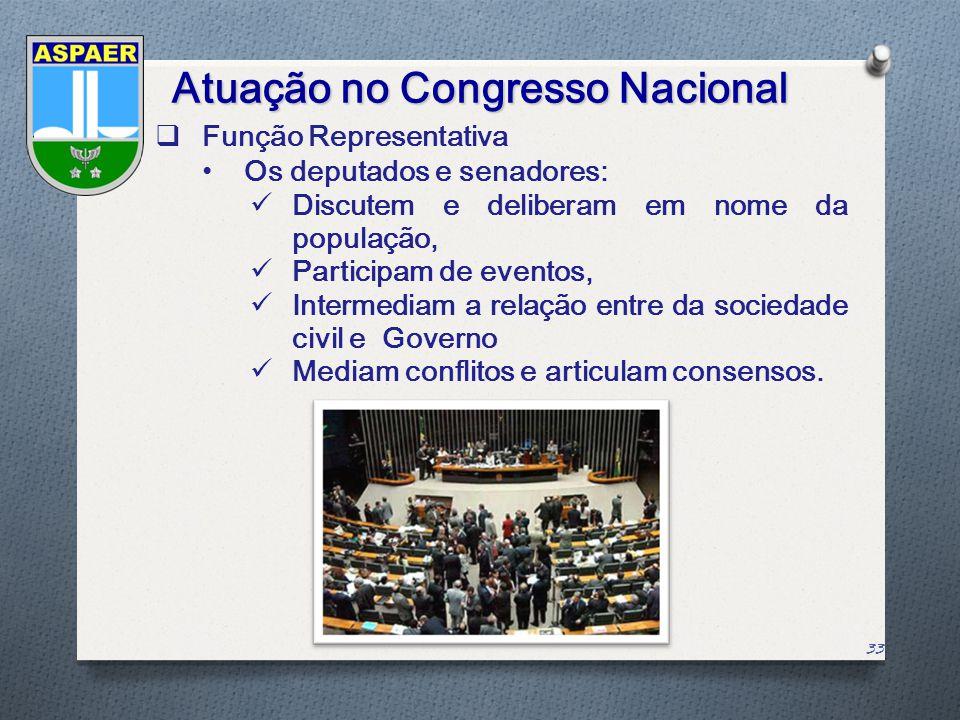 Atuação no Congresso Nacional