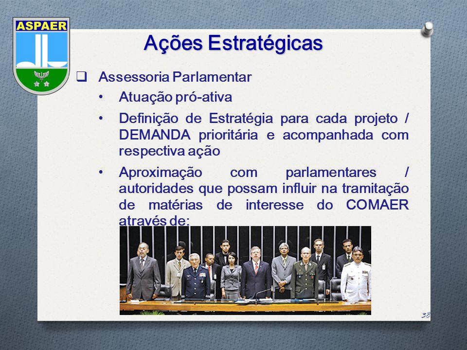 Ações Estratégicas Assessoria Parlamentar Atuação pró-ativa