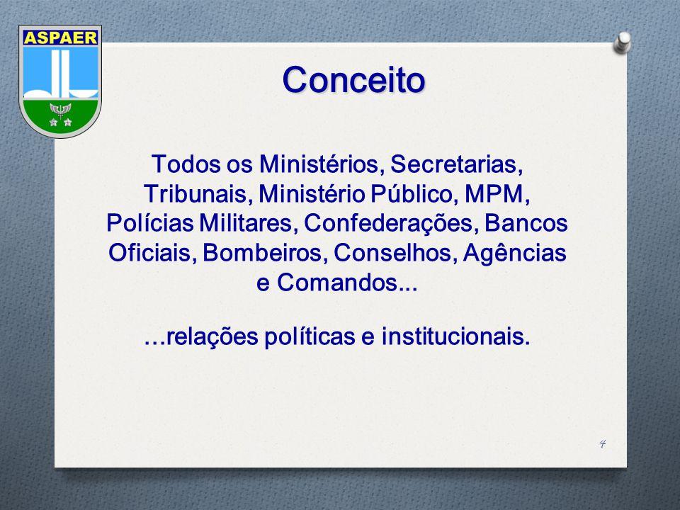 ...relações políticas e institucionais.