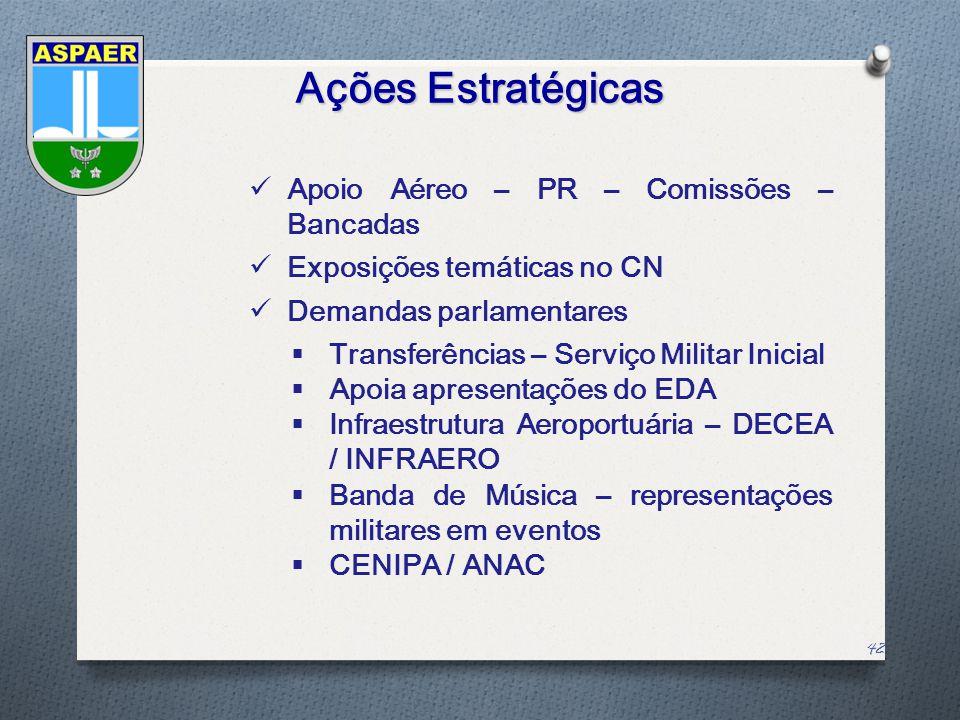 Ações Estratégicas Apoio Aéreo – PR – Comissões – Bancadas