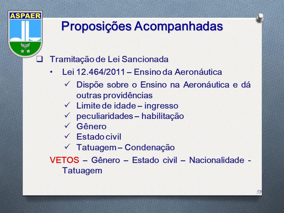 Proposições Acompanhadas