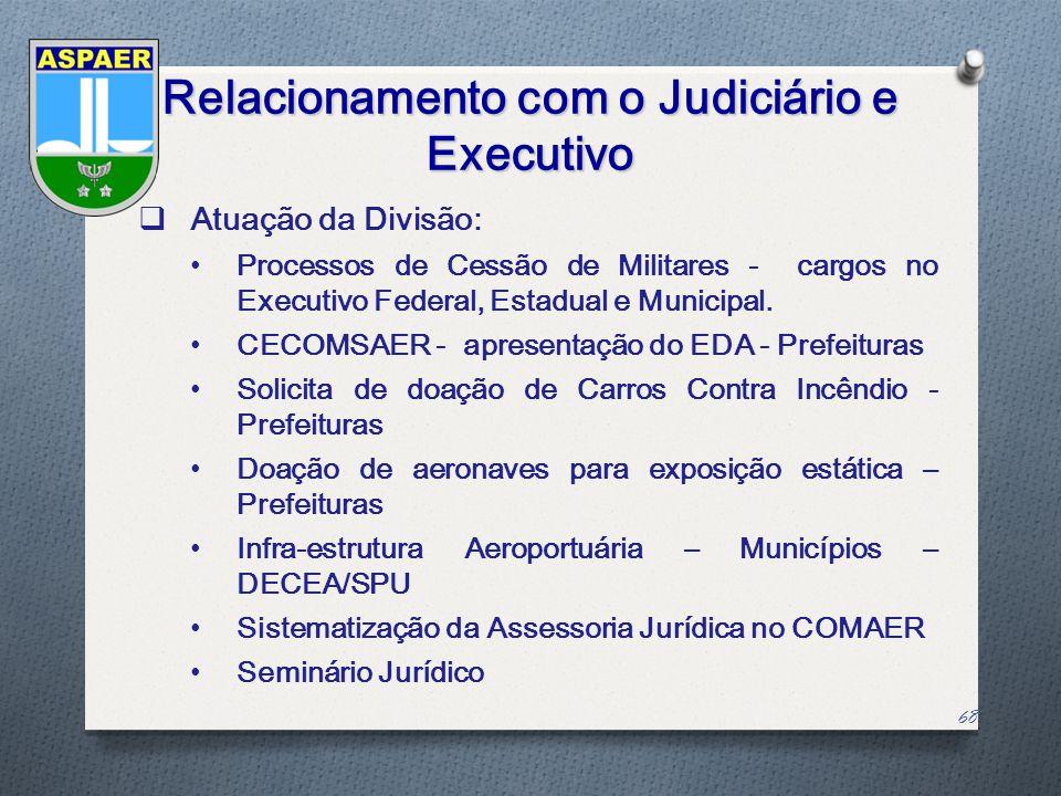 Relacionamento com o Judiciário e Executivo