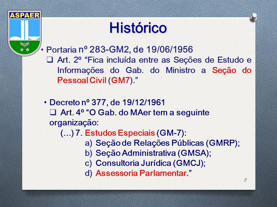 Histórico Portaria nº 283-GM2, de 19/06/1956