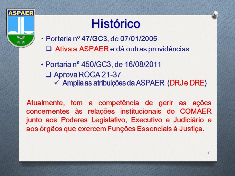 Histórico Portaria nº 47/GC3, de 07/01/2005