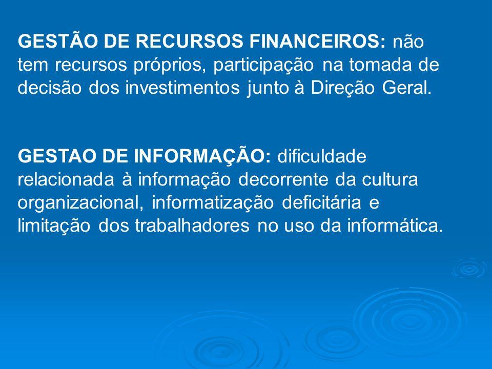 GESTÃO DE RECURSOS FINANCEIROS: não tem recursos próprios, participação na tomada de decisão dos investimentos junto à Direção Geral.