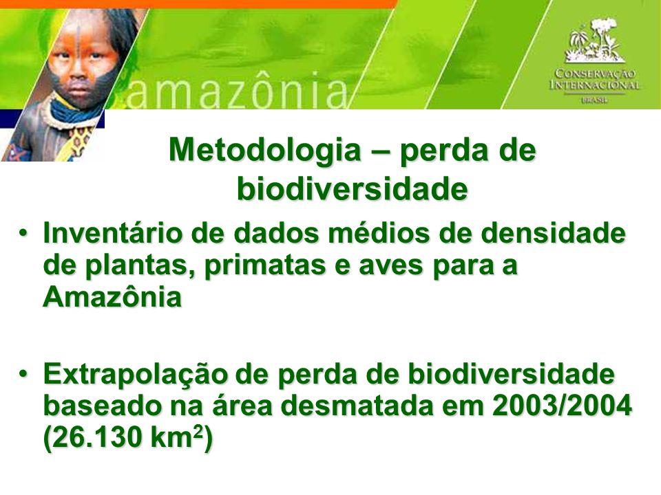 Metodologia – perda de biodiversidade