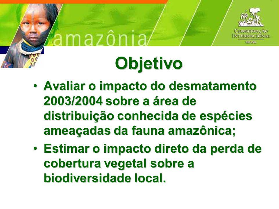 Objetivo Avaliar o impacto do desmatamento 2003/2004 sobre a área de distribuição conhecida de espécies ameaçadas da fauna amazônica;