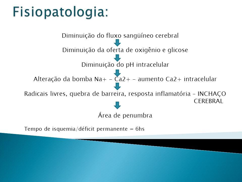 Fisiopatologia: Diminuição do fluxo sangüíneo cerebral