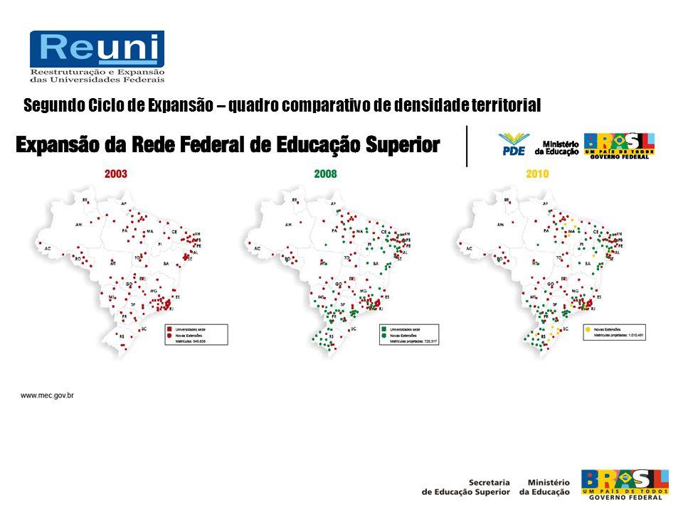 Segundo Ciclo de Expansão – quadro comparativo de densidade territorial