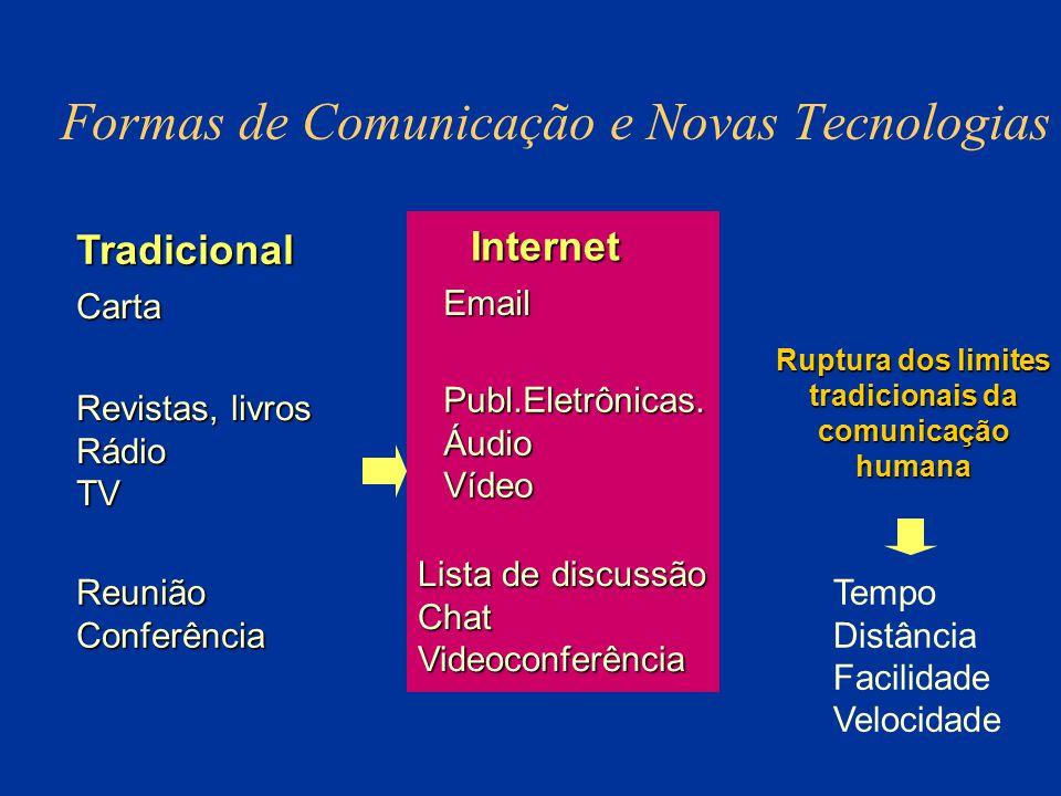 Formas de Comunicação e Novas Tecnologias