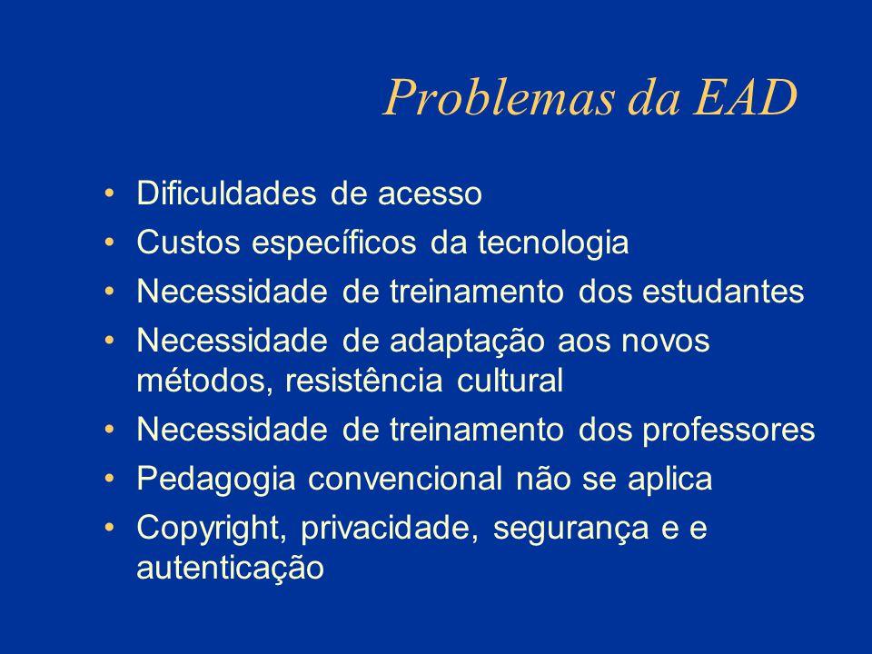 Problemas da EAD Dificuldades de acesso
