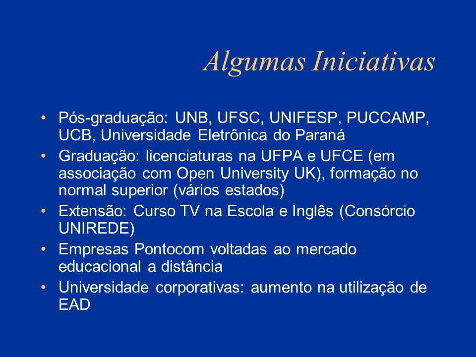 Algumas Iniciativas Pós-graduação: UNB, UFSC, UNIFESP, PUCCAMP, UCB, Universidade Eletrônica do Paraná.