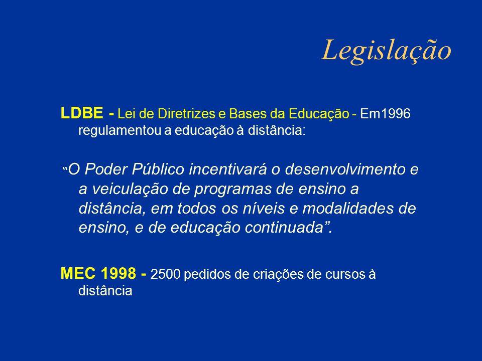 Legislação LDBE - Lei de Diretrizes e Bases da Educação - Em1996 regulamentou a educação à distância: