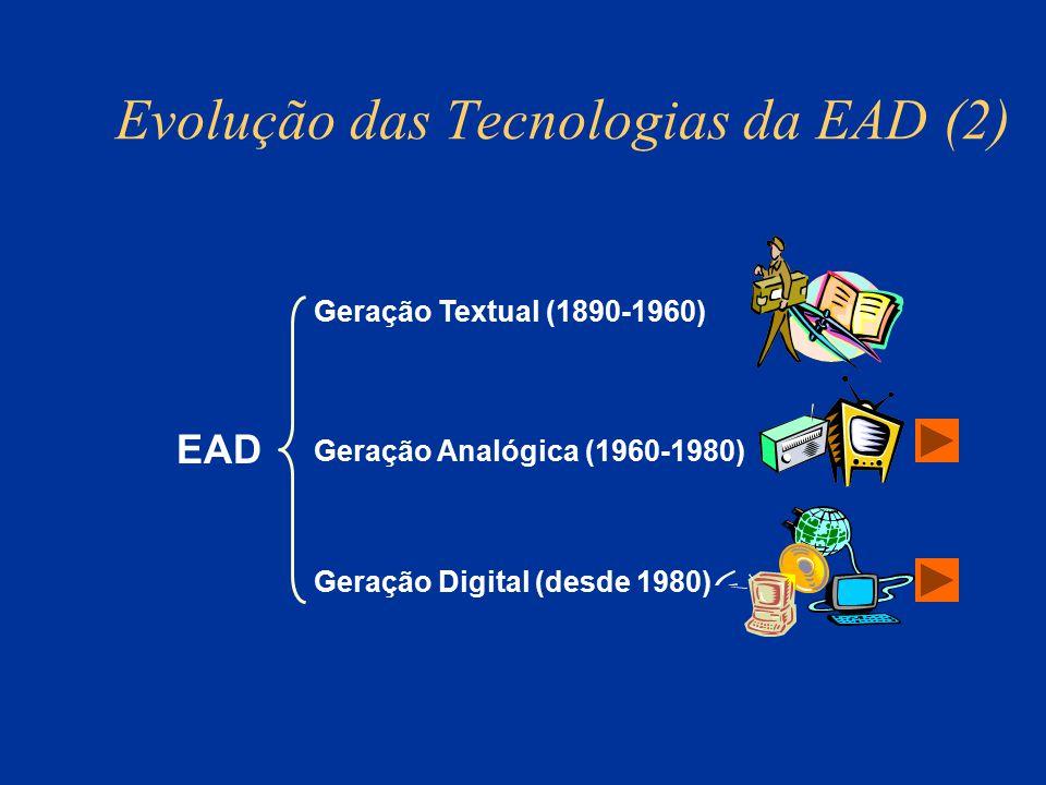 Evolução das Tecnologias da EAD (2)