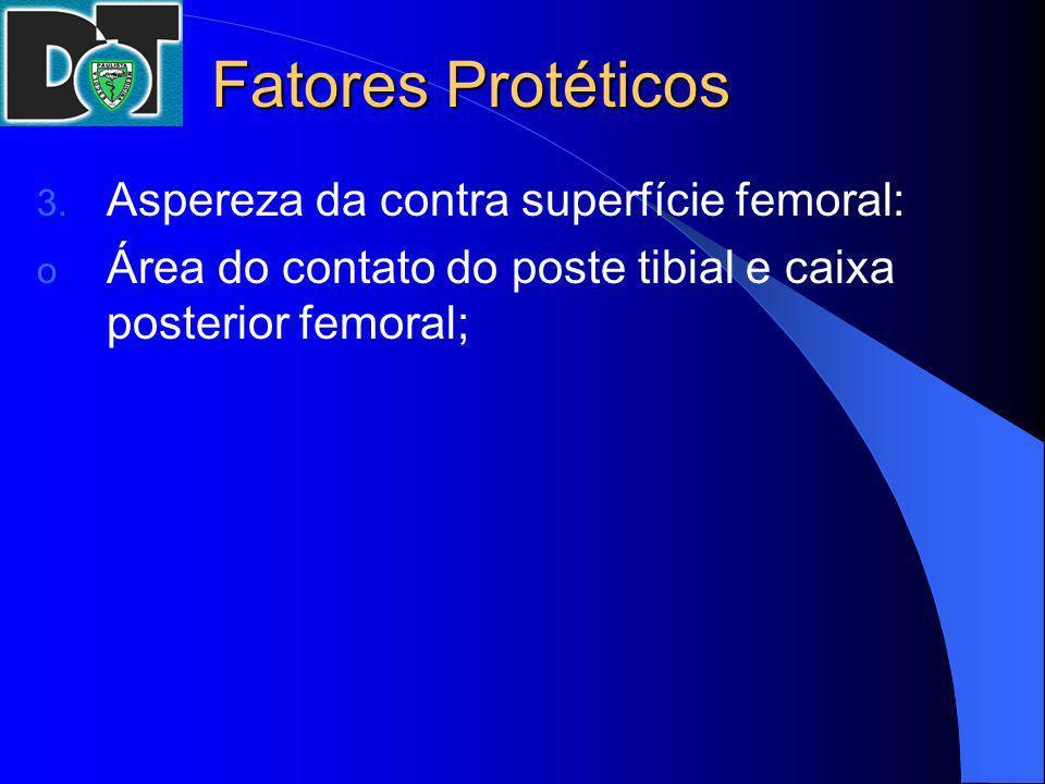 Fatores Protéticos Aspereza da contra superfície femoral: