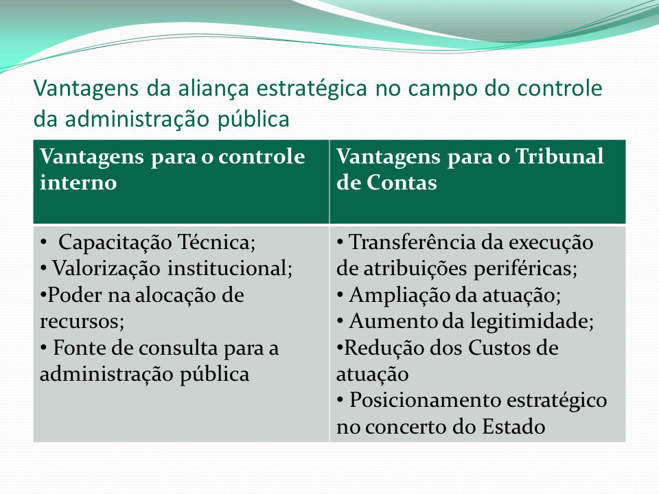 Vantagens da aliança estratégica no campo do controle da administração pública