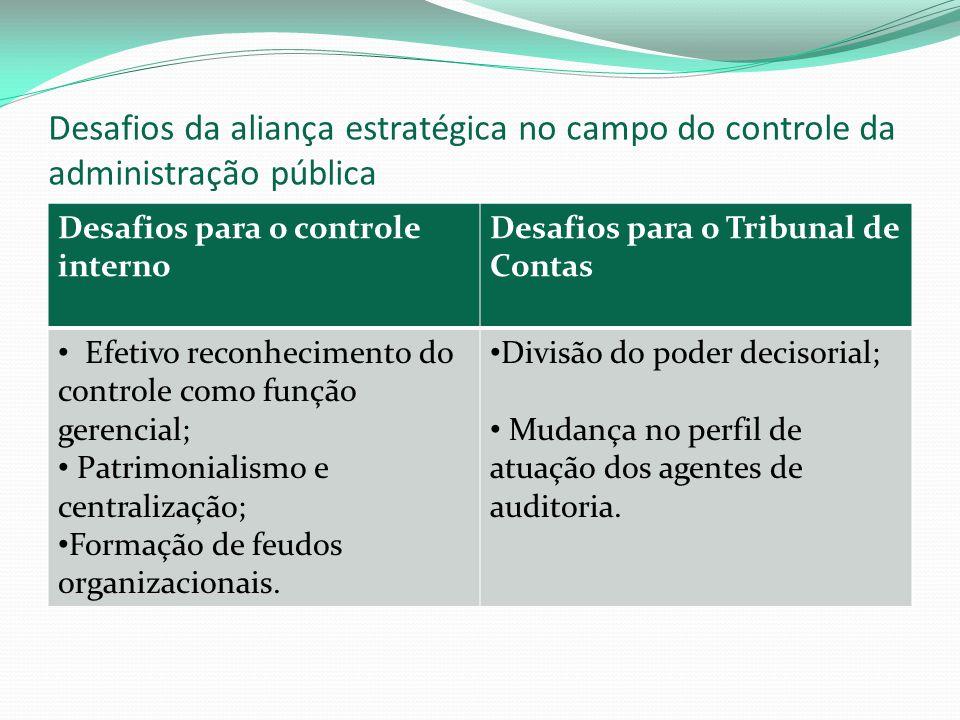Desafios da aliança estratégica no campo do controle da administração pública