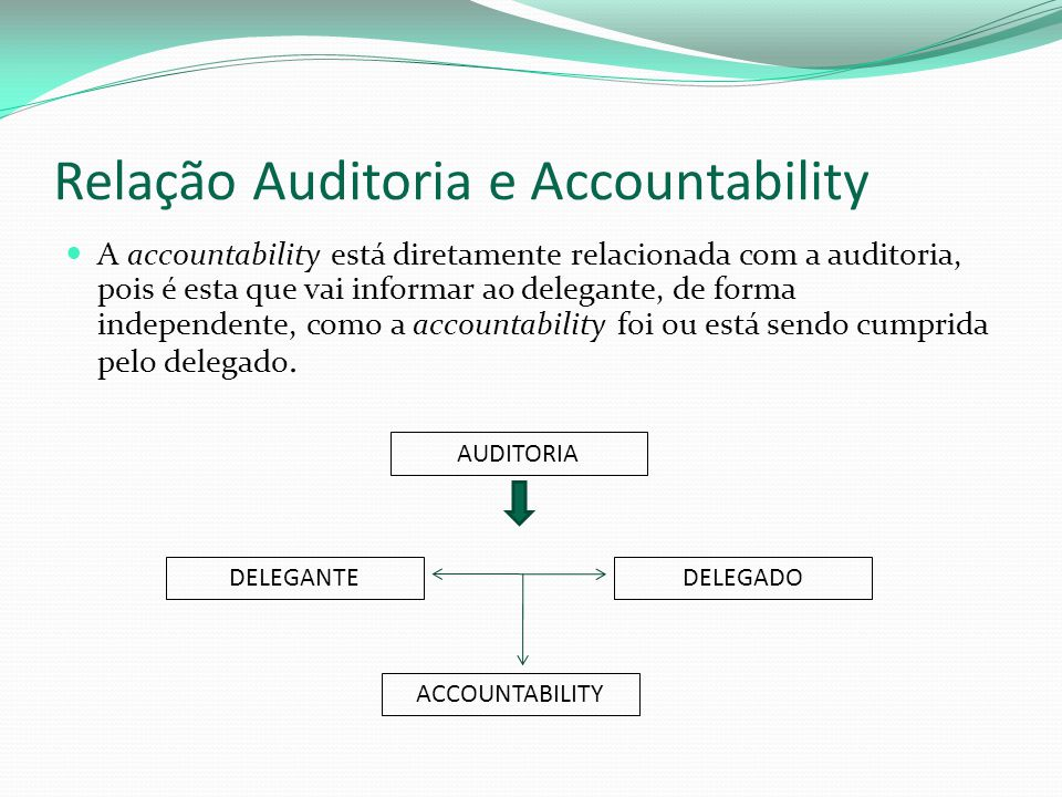 Relação Auditoria e Accountability