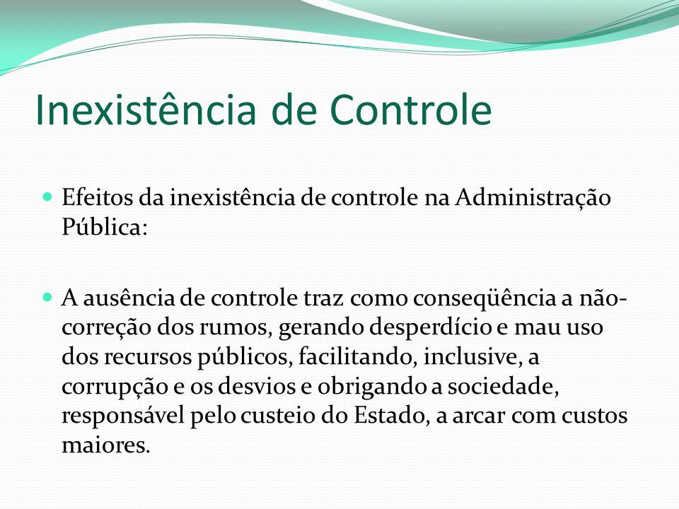 Inexistência de Controle