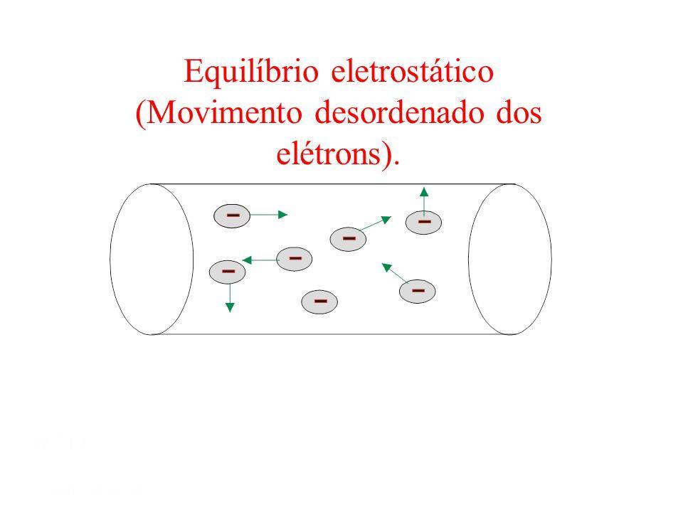 Equilíbrio eletrostático (Movimento desordenado dos elétrons).