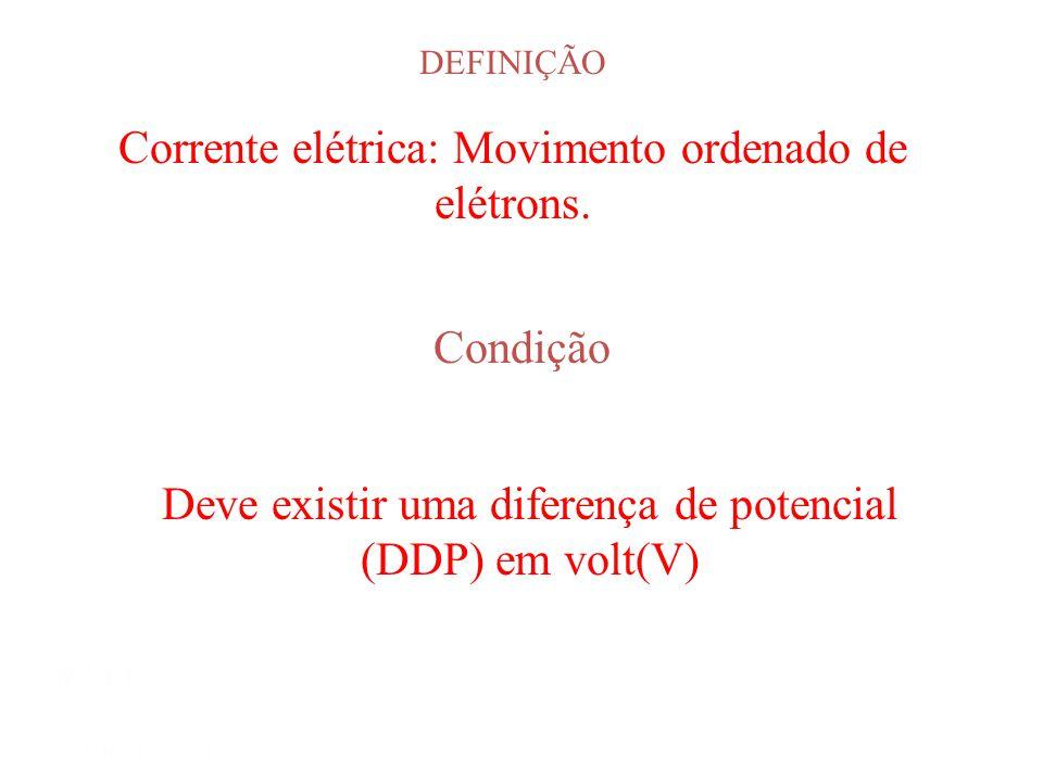 Corrente elétrica: Movimento ordenado de elétrons.