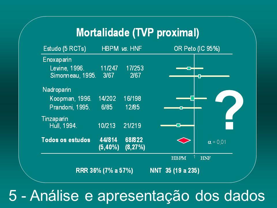 5 - Análise e apresentação dos dados