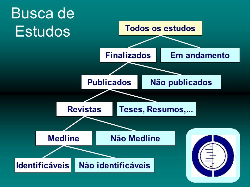 Busca de Estudos Todos os estudos Finalizados Em andamento Publicados