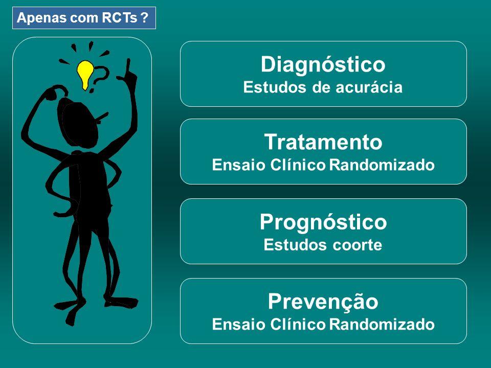 Diagnóstico Estudos de acurácia